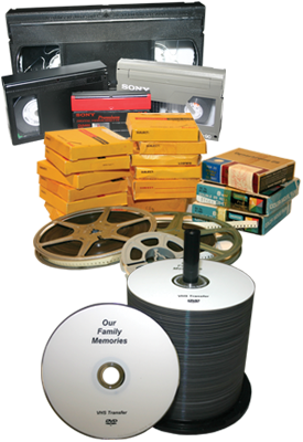 Film and Video Transfer